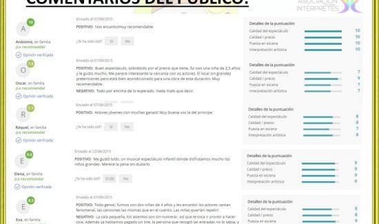CRITICA BLANCANIEVES 3